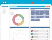 Brainier LMS - Reports dashboard