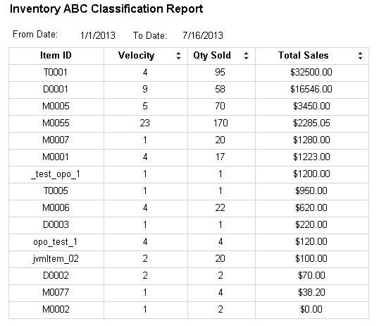 Inventory report