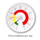 Advanced Supply Chain - Price markdown