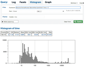 Scalyr histogram