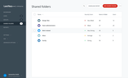 LastPass - Shared folders