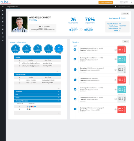 User profile view