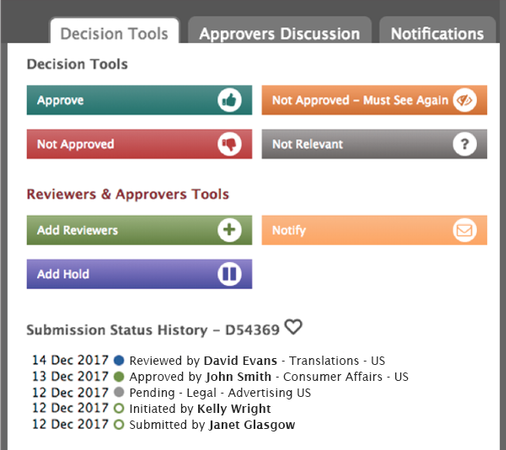 Review and approval workflow