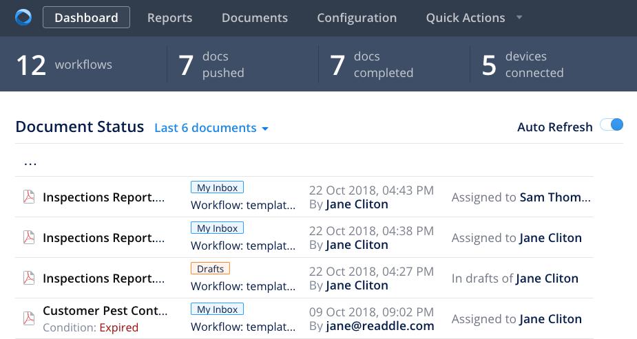 Fluix - Admin dashboard