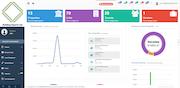Mi Property Portal - Admin dashboard