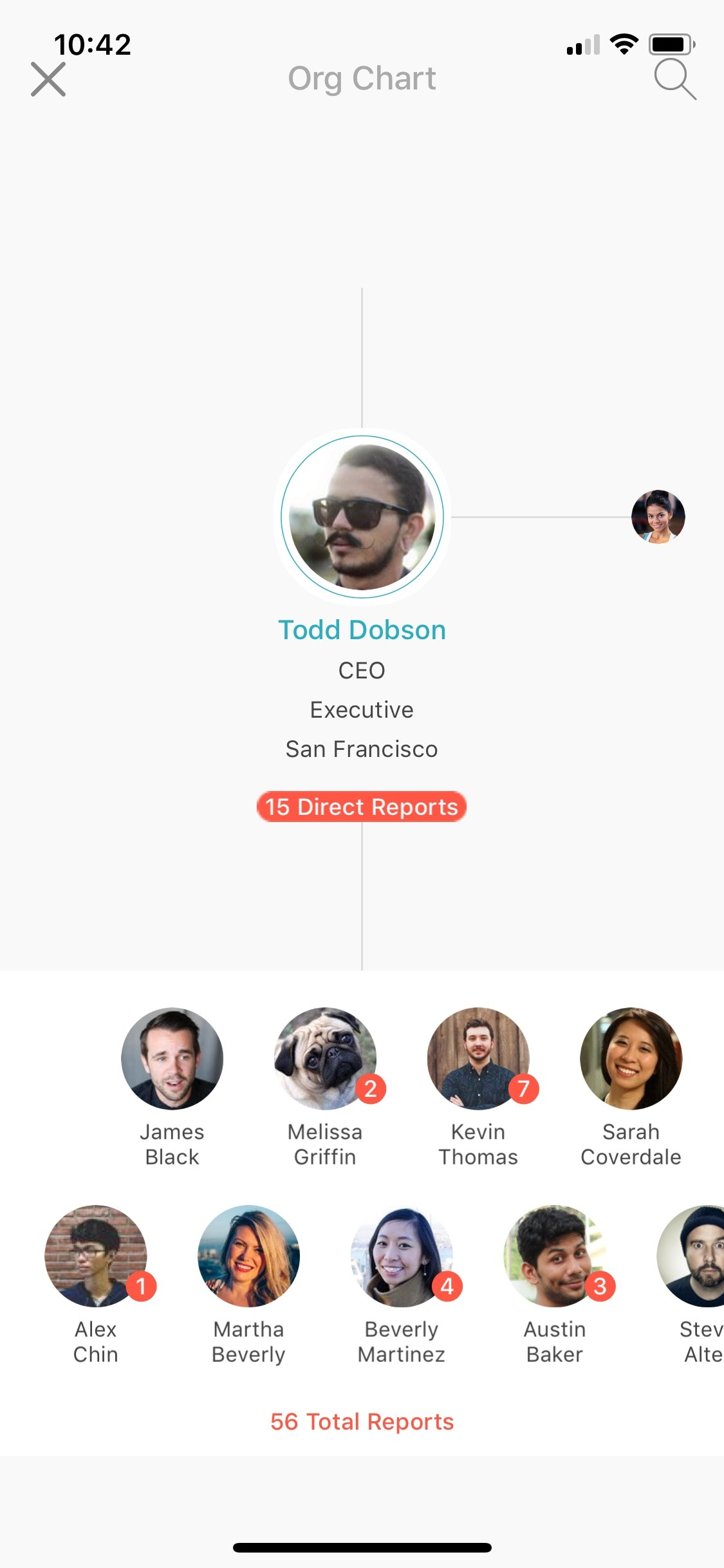 Mobile organization chart