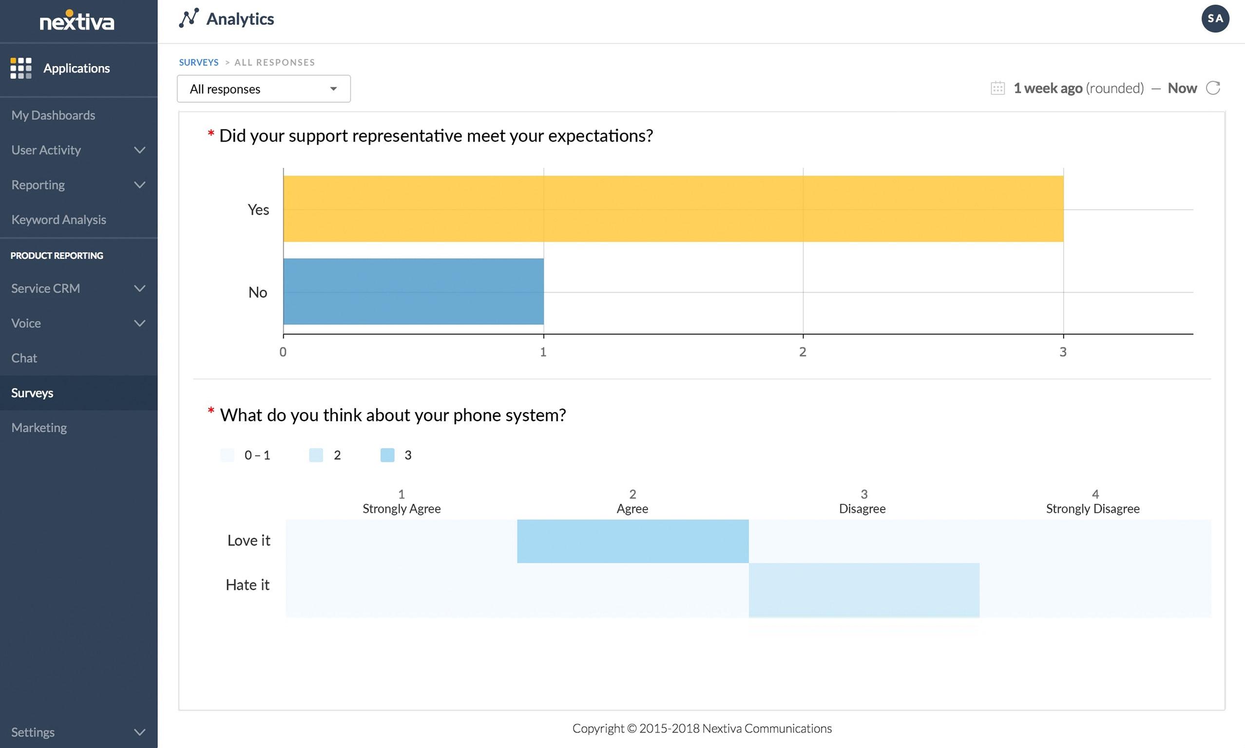 Nextiva analytics   survey responses