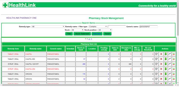 Stock management