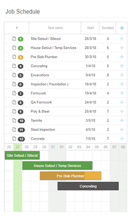 Buildxact job management screenshot