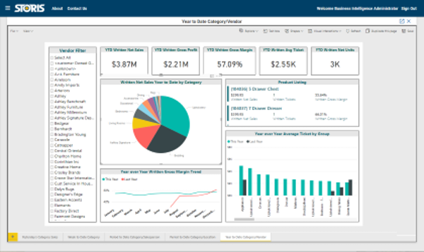 Business Intelligence screen