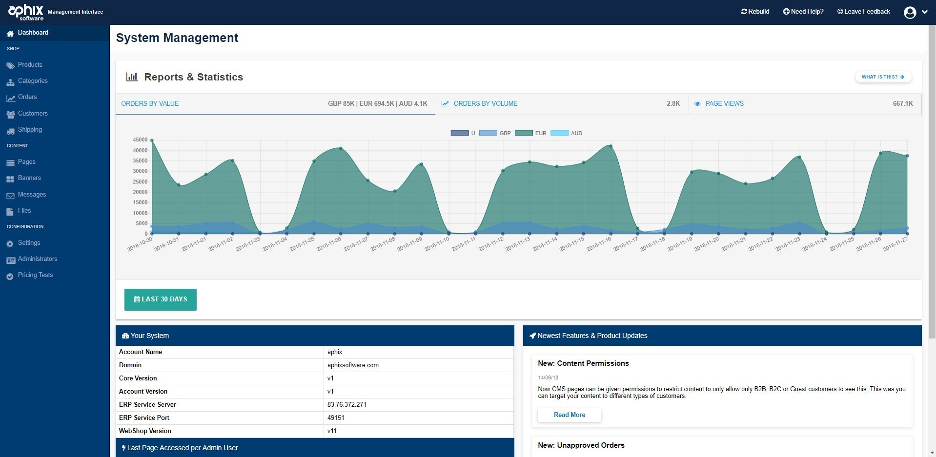 Webshop management interface