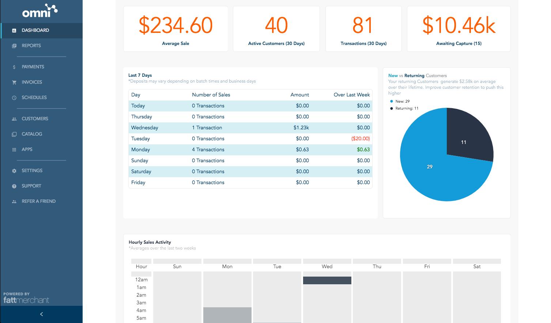 Fattmerchant - Business dashboard