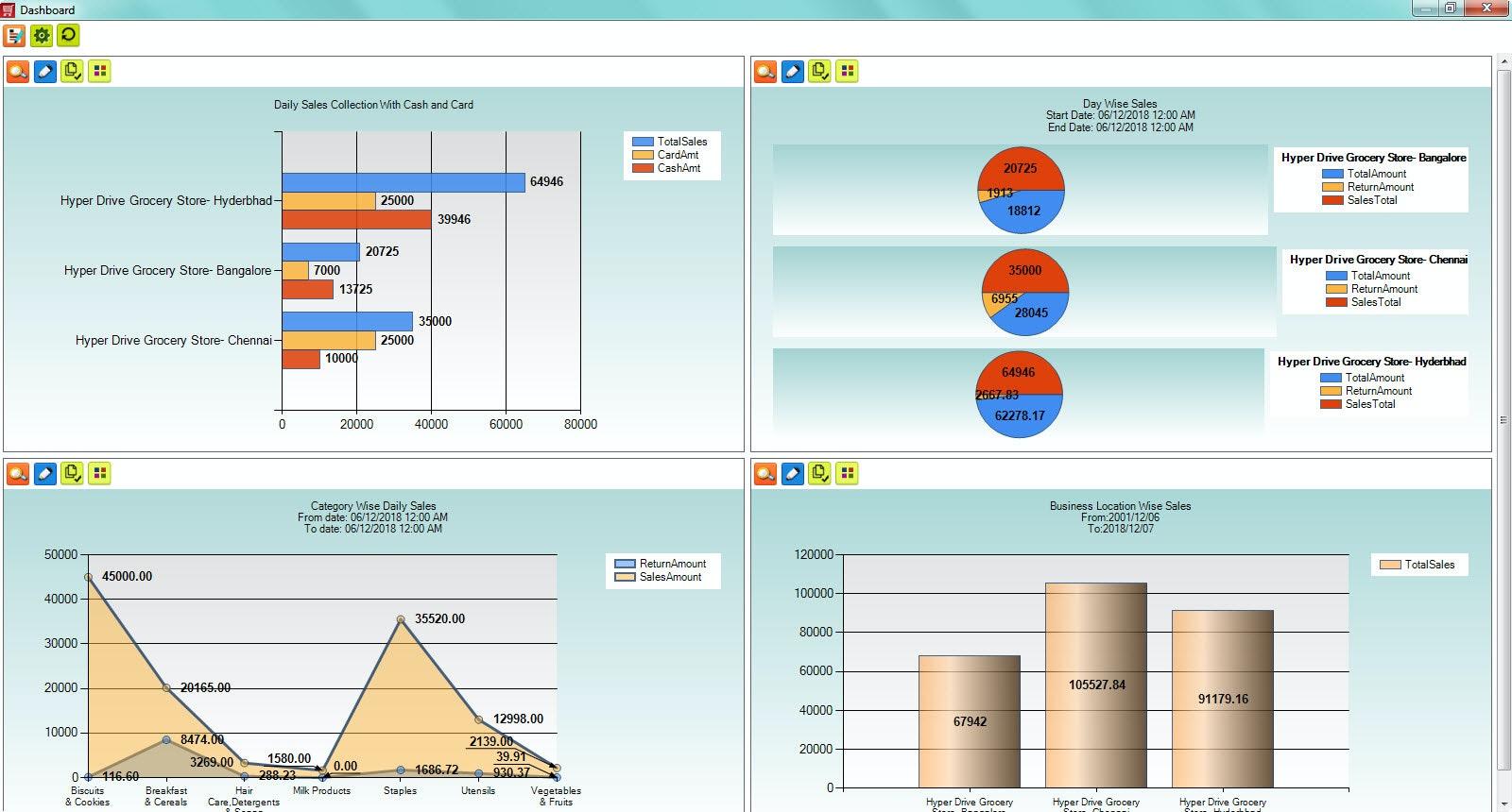 HDPOS Smart - Dashboard view