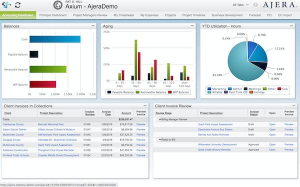 Deltek Ajera - Accounting dashboard