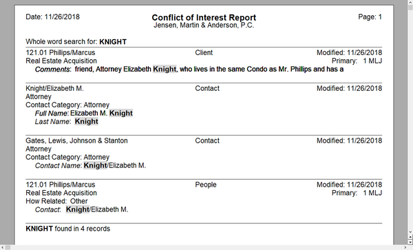 Conflict of interest results