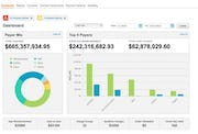 Waystar Revenue Cycle Technology - Contract management