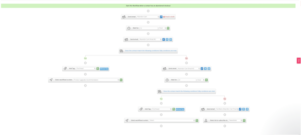 Contact workflow