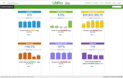 UltiPro - UltiPro - Business intelligence