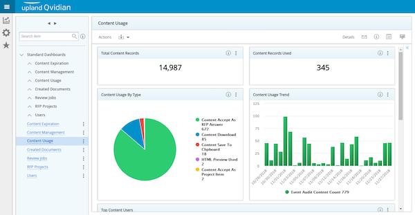 Dynamic analytics dashboard