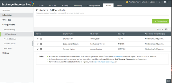 LDAP attributes