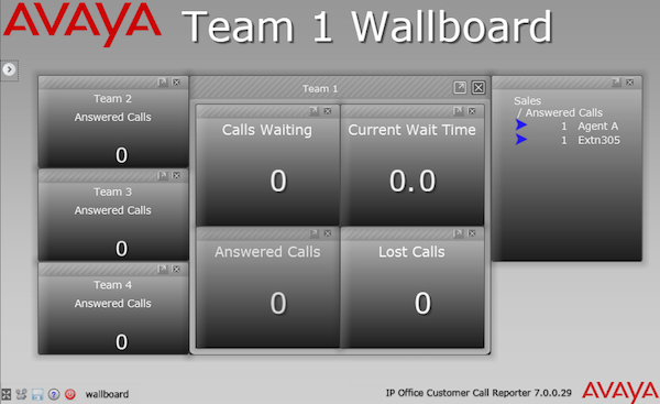 Wallboard for call centers