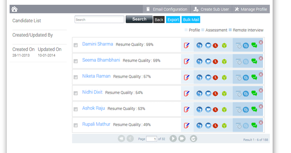 Results dashboard