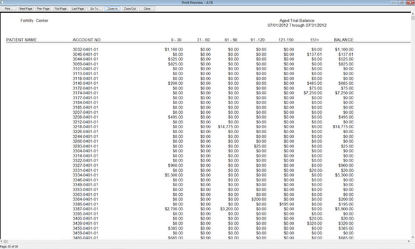 Aged trial balance report