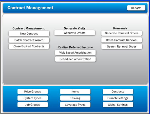 Contract management wizard