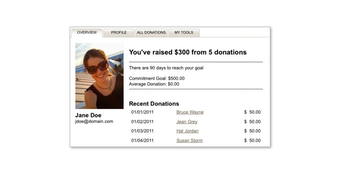 Donor profile