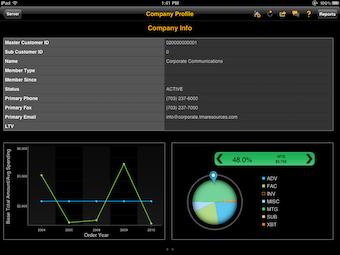 Analytics on mobile device