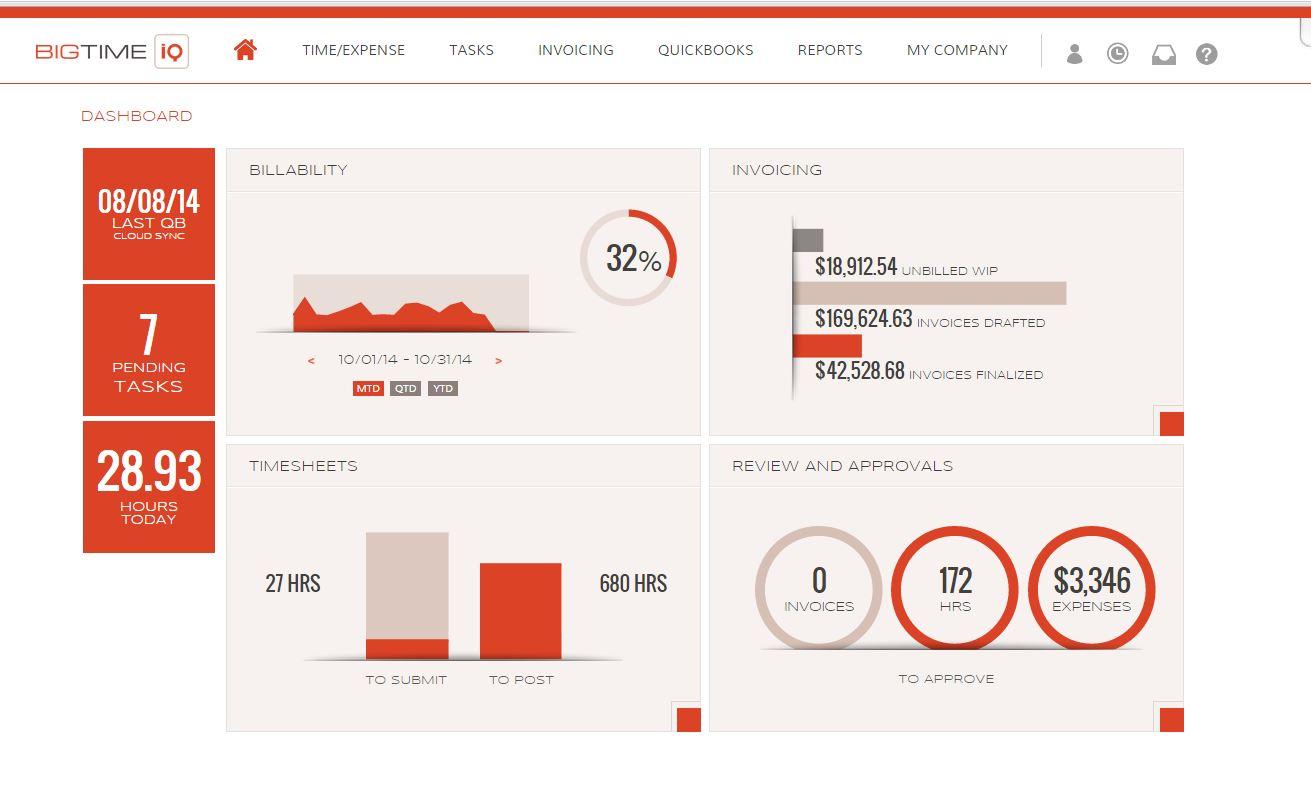 BigTime - Admin homepage
