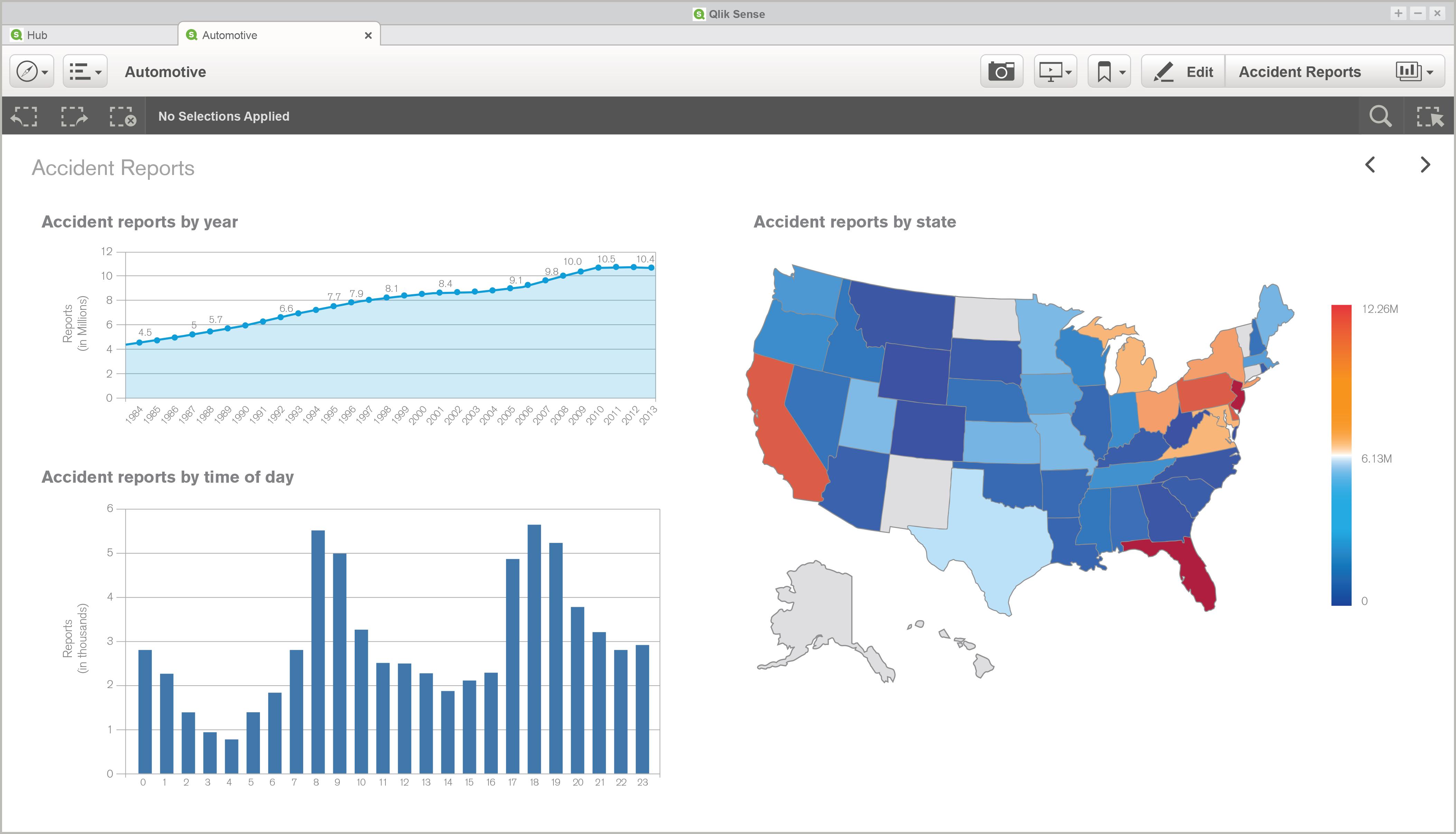 Qlik Sense - Mapping and graphing capabilities