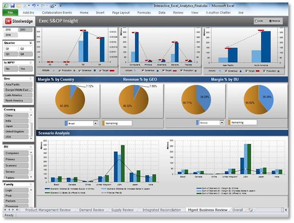 Insight Excel dashboard