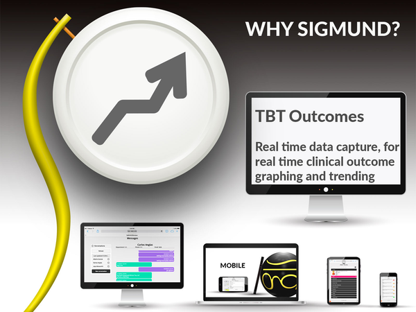 Real-time data capture from devices