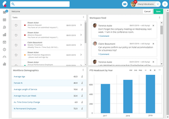 Core HR and absence management dashboard