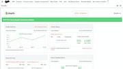 Cin7 - Orders dashboard