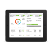 Customizable  scorecards