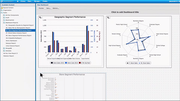 TIBCO Jaspersoft - Dashboard reporting