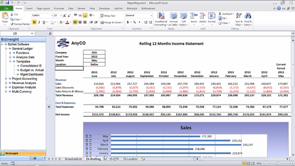Income statement generation