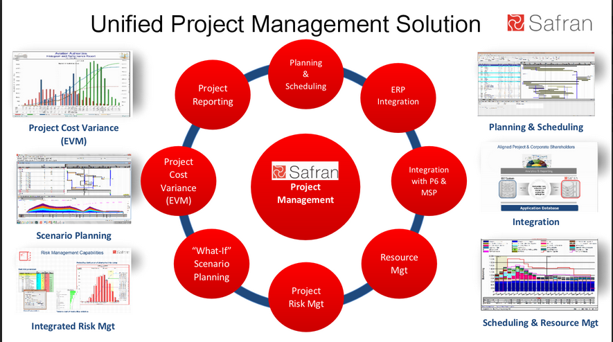 Unified Project Management Solution