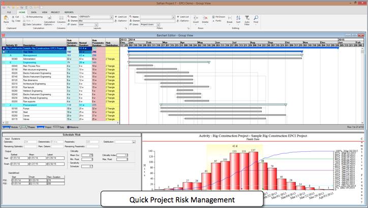 Quick Project Risk Management