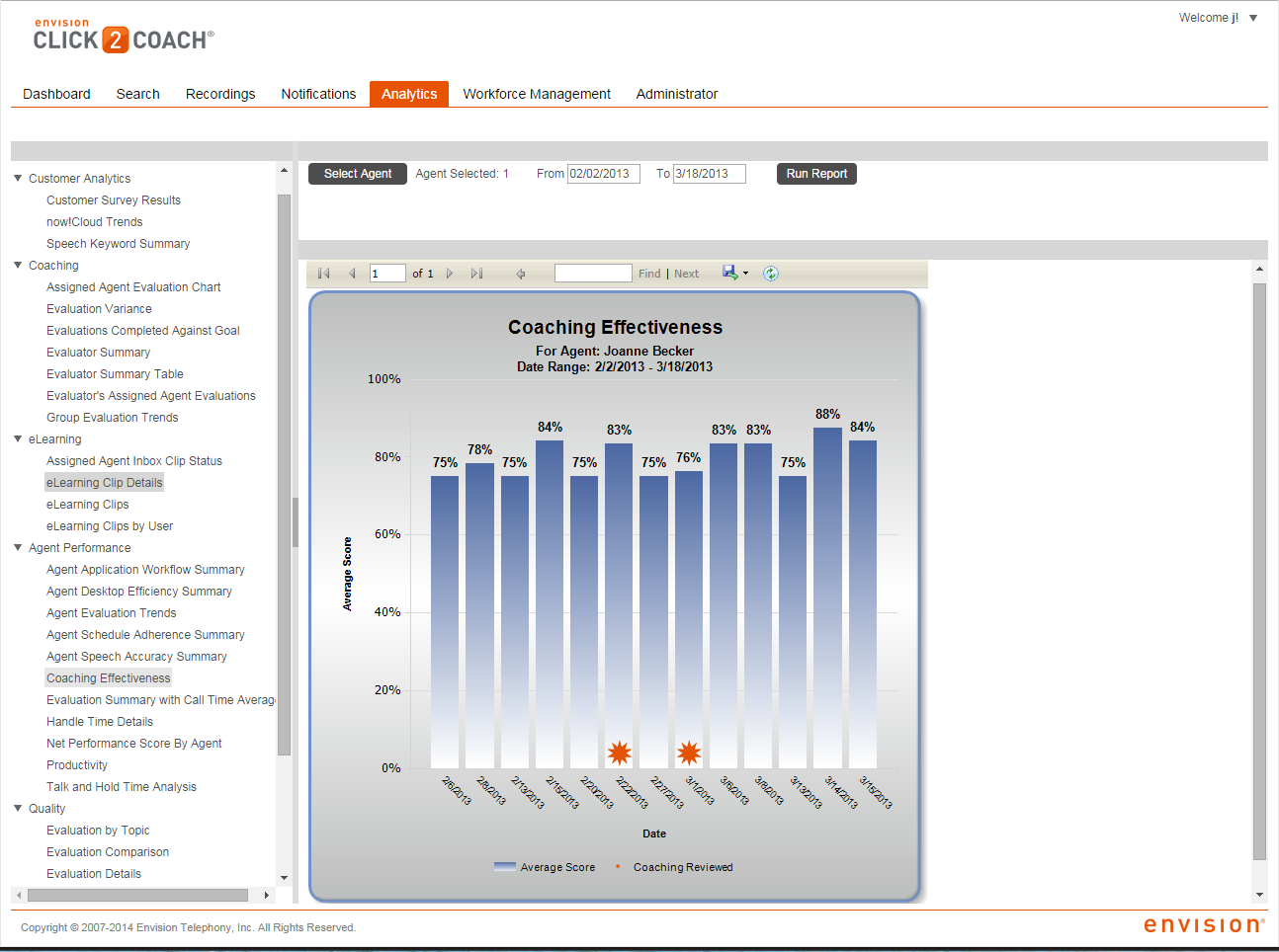 Click2Coach analytics page