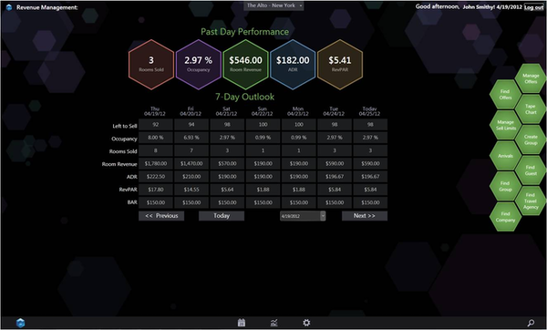Revenue view