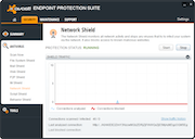 Avast Endpoint Protection Suite - Network shield