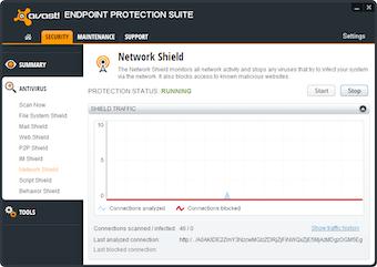 Network shield