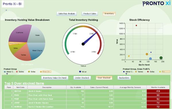 Inventory dashboard