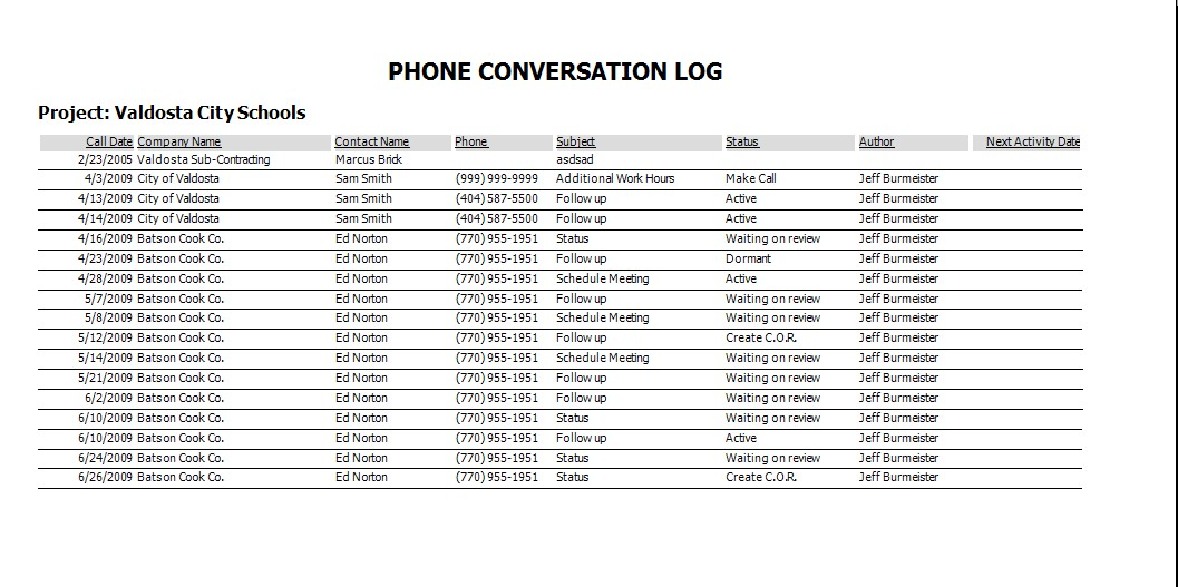 Phone Conversation Log
