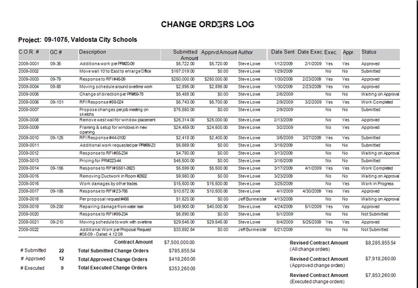 Change Order Request (COR) Log Report
