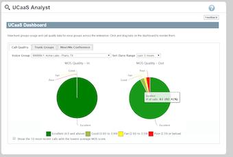 UCaaS analyst dashboard