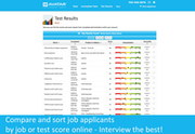 HR Avatar test results